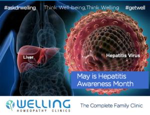 Difference between Hepatitis A, Hepatitis B, and Hepatitis C 1