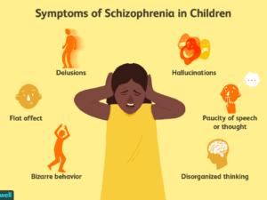 Treatment of Schizophrenia