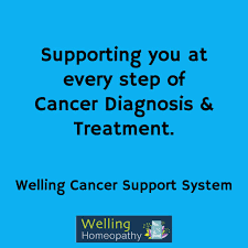 Homeopathy Treatment of Cancer